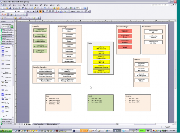 Chapter 2 business model ontology refinement and visualization another malvernweather Choice Image